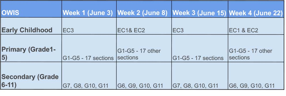 OWIS-schedule